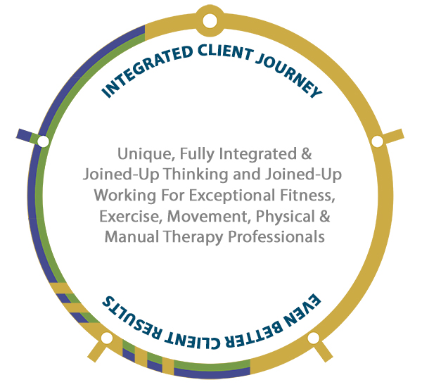 Integrated Client Journey